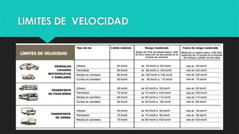salario basico empleadas domesticas ecuador ley de transito ecuador 2016 core46info diapositivas curso