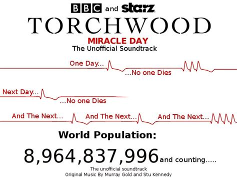 Miracle Day Torchwood Miracle Day Soundtrack Cover By Dribbleondo On Deviantart