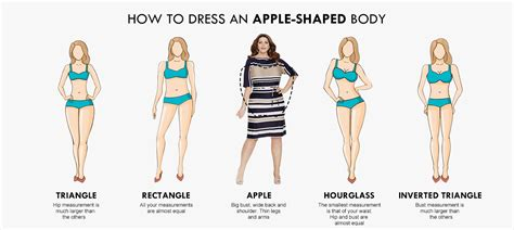 best haircut for apple shaped body pictures of hairstyles for an apple shaped body how to