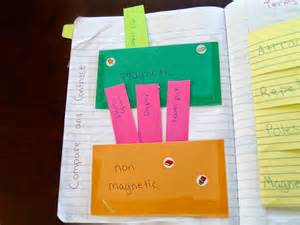 Foldables Templates by Teaching Science With Lynda Foldable Graphic Organizers