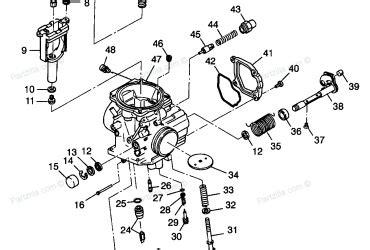 polaris sportsman 500 carburetor diagram polaris atv wiring diagram polaris free engine image for
