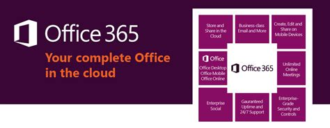 Office 365 Hosting Vanree Software Consultancy Email Hosting Office 365