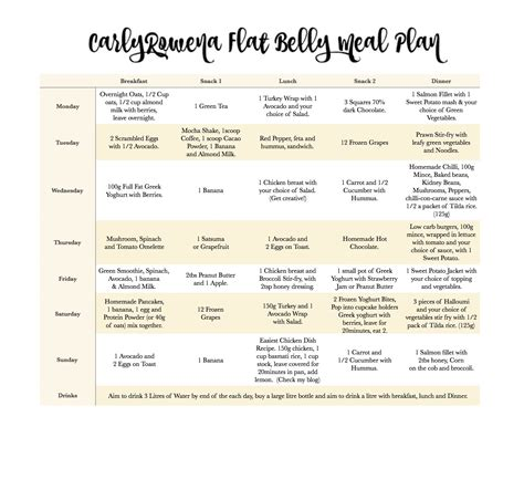 printable meal plan to lose weight free 7day flat belly meal plan want to lose a little