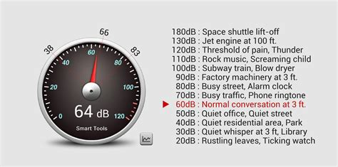 soundproofing store guide  decibels