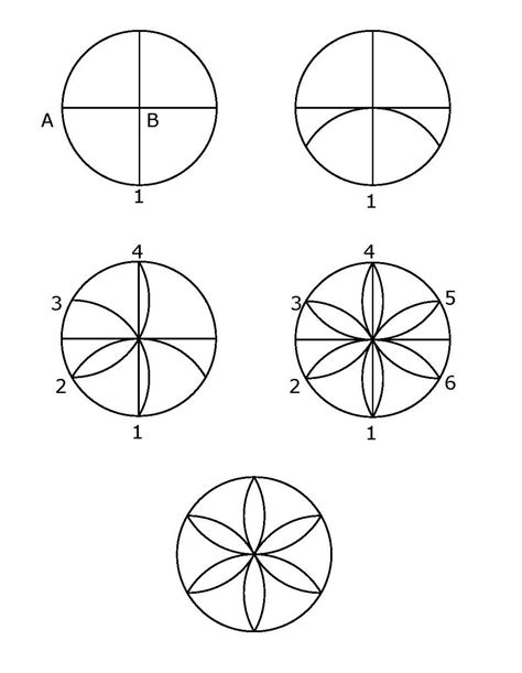 Drawn compass geometry - Pencil and in color drawn compass
