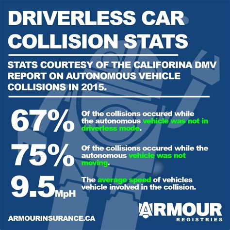 9 Real Accident Reports From Autonomous Car Accidents
