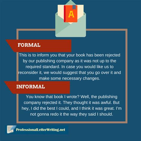 Business Letter Writing Types 11 most essential types of letters professional letter