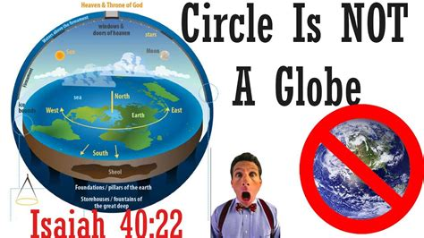 where are we earth according to the bible books biblical flat earth intro circle is not a globe