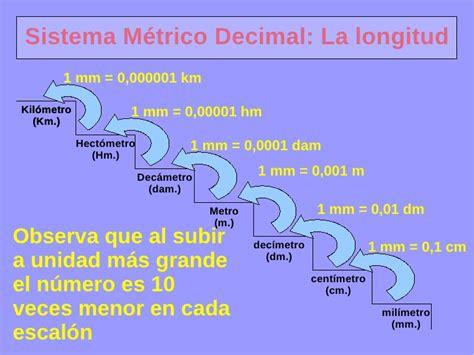 sistema internacional de medidas sistema metrico decimal sistema metrico