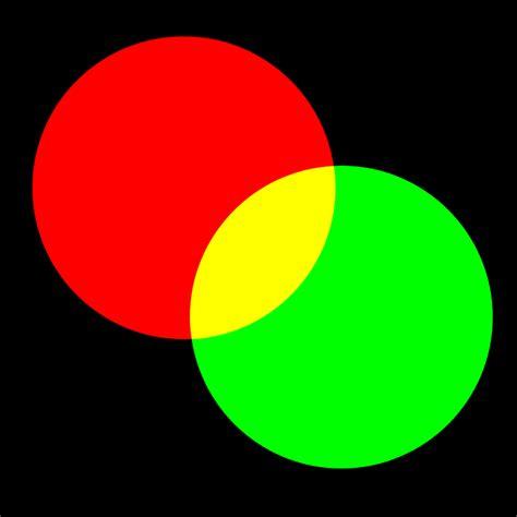 svg color file venn diagram for additive rg color svg wikimedia