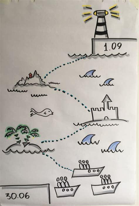 flip chart drawing  getdrawingscom   personal