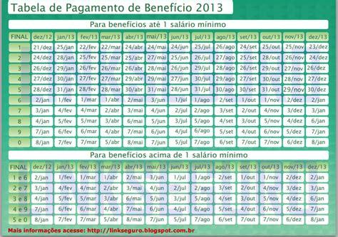 calendario de pagamento do rio atualizado inss 2013 consultar o calend 225 rio com datas de pagamentos