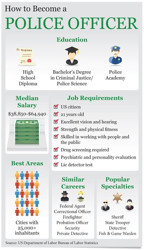 do you want to become a newark police officer rlsmedia com