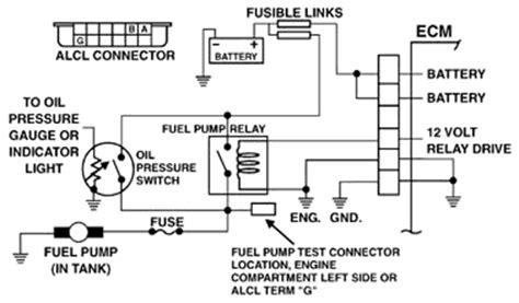how test fuel pump relay on a 1995 mitsubishi galant 1995 chevy tahoe car starts then dies engine mechanical