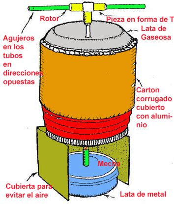 barco de vapor como hacerlo motor a vapor caserito taringa