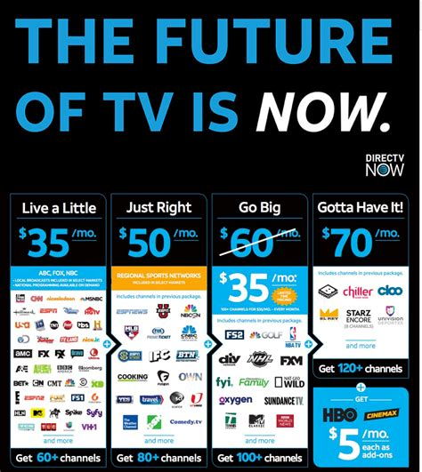best tv channels what is directv now