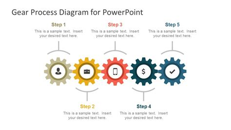 how to create gear diagrams in powerpoint using shapes gear process diagram powerpoint template slidemodel