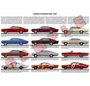Dodge Charger First Generation 1966 To 1967 Evolution Poster318 361