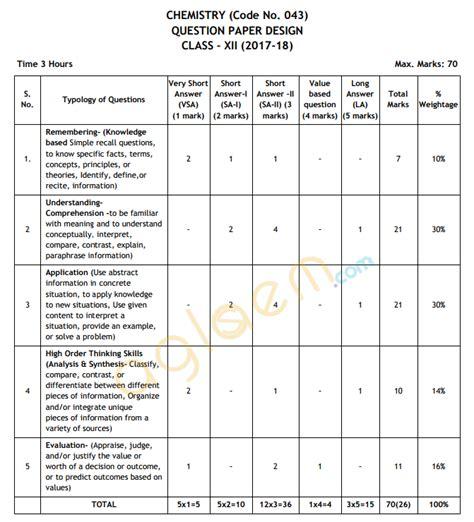 design pattern exam questions cbse class 12 chemistry exam pattern marking scheme