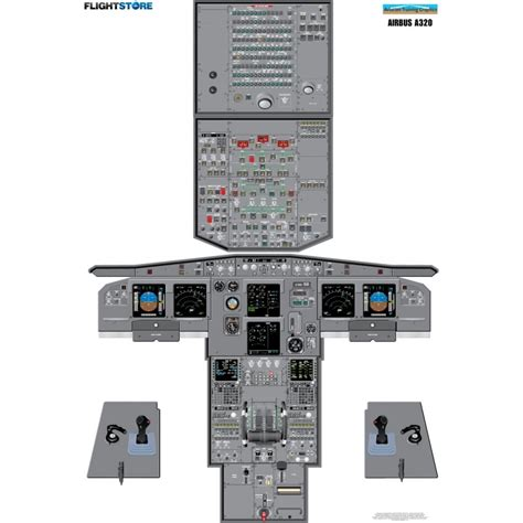 a320 cockpit layout poster download airbus a320 airliner cockpit poster