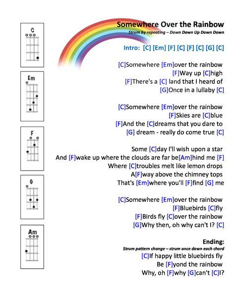 ukulele tutorial for somewhere over the rainbow somewhere over the rainbow idaho uke playalong