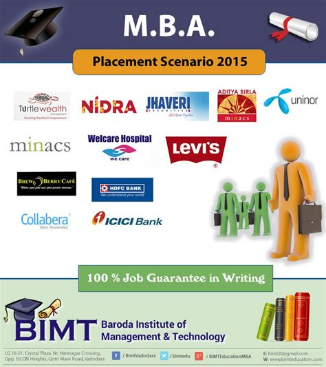 Dual Specialisation In Mba by 12 Best Bimt Vadodara Images On Ambition