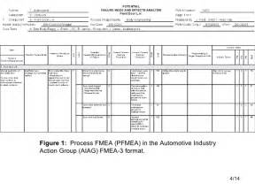 process fmea template fmea and fmeca