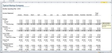 Startup Financial Forecasting Excel Model Template Eloquens Financial Forecast Template For Startups