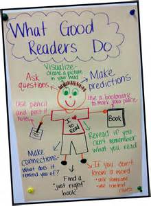 be a person in just three days books what readers do ms third grade anchor chart