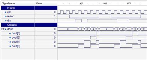 piso verilog code design of 4 bit serial in parallel out shift register