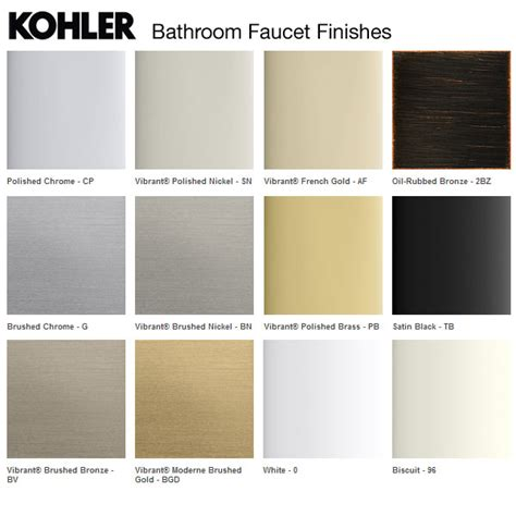 kohler toilet colors chart