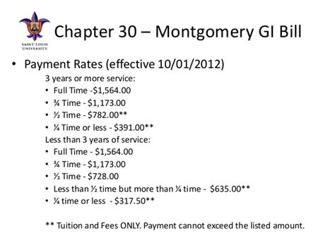 Using A Montgomery Gi Bill For Mba by St Louis Gi Bill Basic