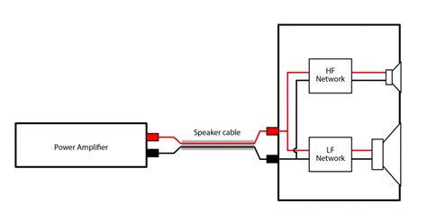 speaker cable wiring diagram 28 wiring diagram images