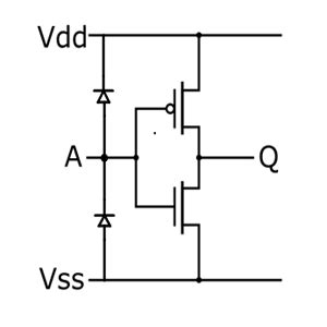 esd protection diode with resistors should resistors go at vcc and inputs of logic ic s to limit current