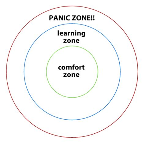 1000 ideas about comfort zone 1000 images about slimme kleuters on pinterest van tes