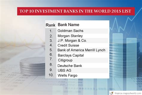 best bank to invest in top investment banks world finance