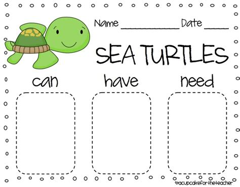 Kaos Activities Graphic 2 Oceanseven ogranizational chart for sea turtle lesson teaching graphics and charts