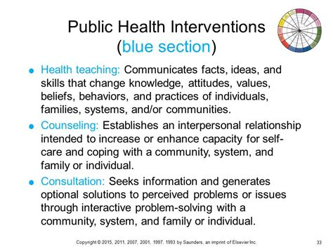 health section health a community view ppt video online download