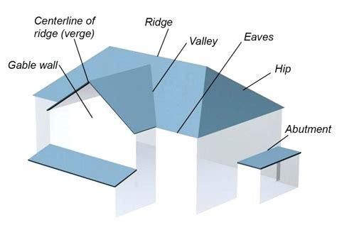 parts of a roof parts of a roof roofing parts roof parts names steel truss