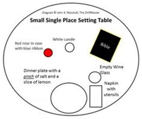 army fallen comrade table script the pow table a place setting for one a table for