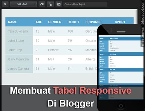 membuat scroll di tabel html cara membuat tabel responsive di blogger