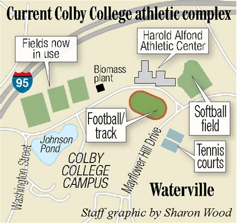 colby college floor plans panel gets early look at plans for colby college athletic
