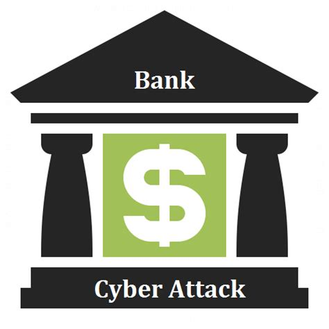 cyber attack bank top information security threats of 2016 and tips to