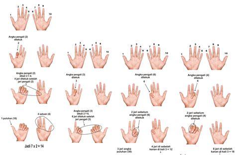 Teril Berhitung Matematika Kelas 8 pendidikan sd metode jarimatika