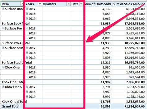 dates in pivot table excel pivot table by tutorial to or