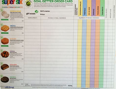 girl scout cookie order form 2015 new york