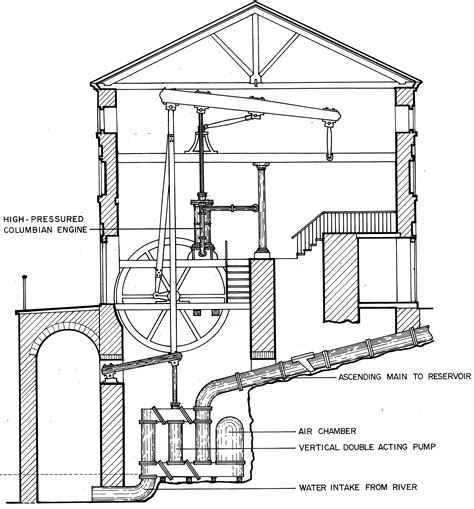 water treatment coloring page file fairmount water works boiler system cutaway jpg