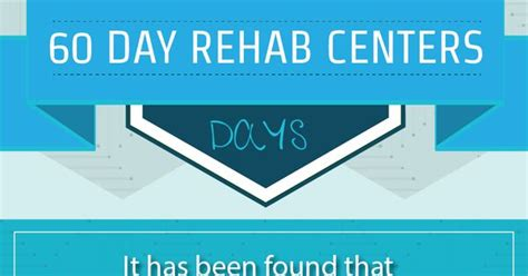7 Day Detox Rehab by 60 Day And Rehab Centers Http Www