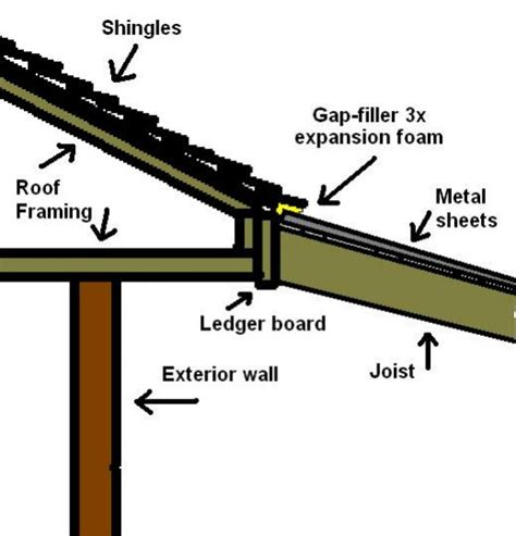 Deck To Patio Transition by How To Build A Patio Cover With A Corrugated Metal Roof