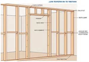stud wall framing anatomy detail diagram 3d design